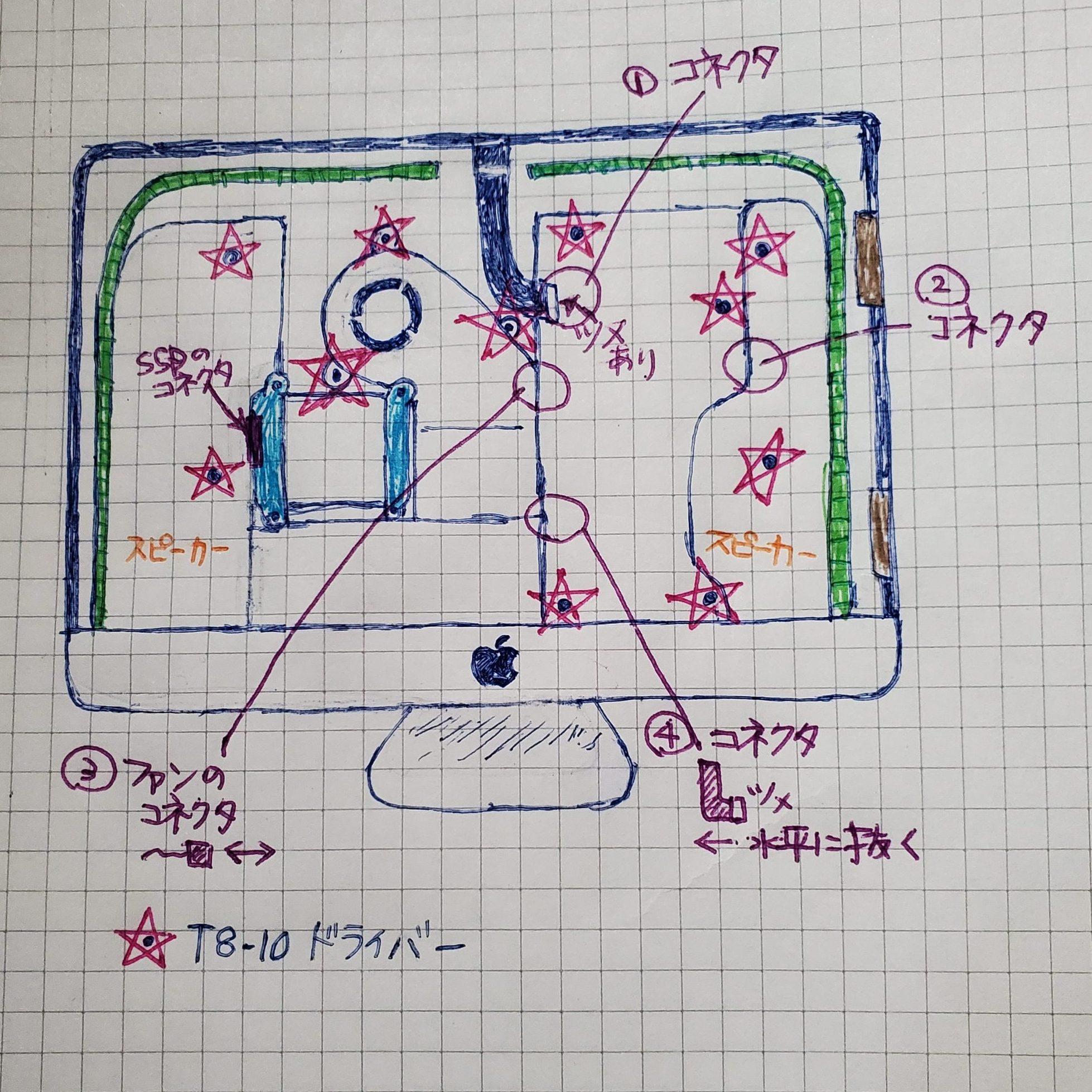 iMac (21.5-inch, Late 2012)のメモリとSSD換装(その1)